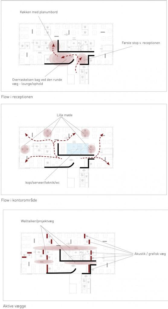 plan diagrammer