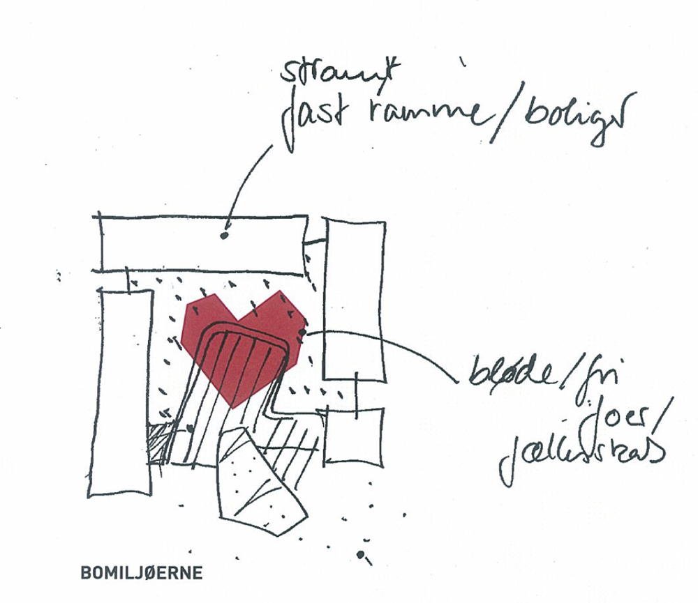 diagram bomiljø
