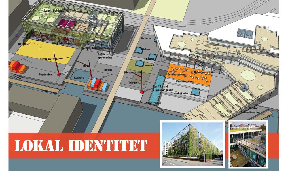 3 Scenarie lokal identitet_ postindustrielle