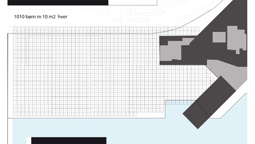 Diagram - udendørs m2 pr. barn