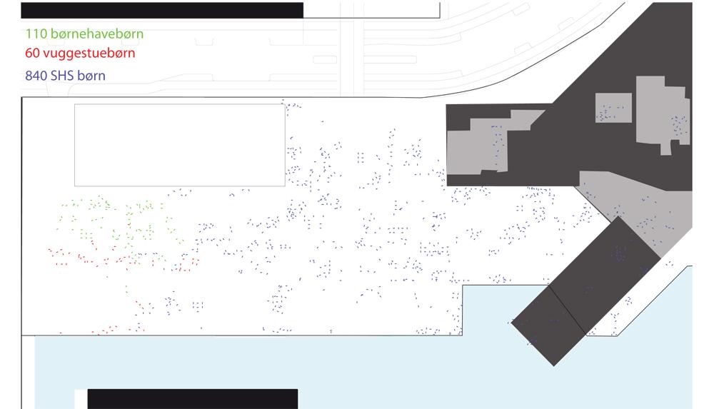 Diagram fordeling af udendørs m2