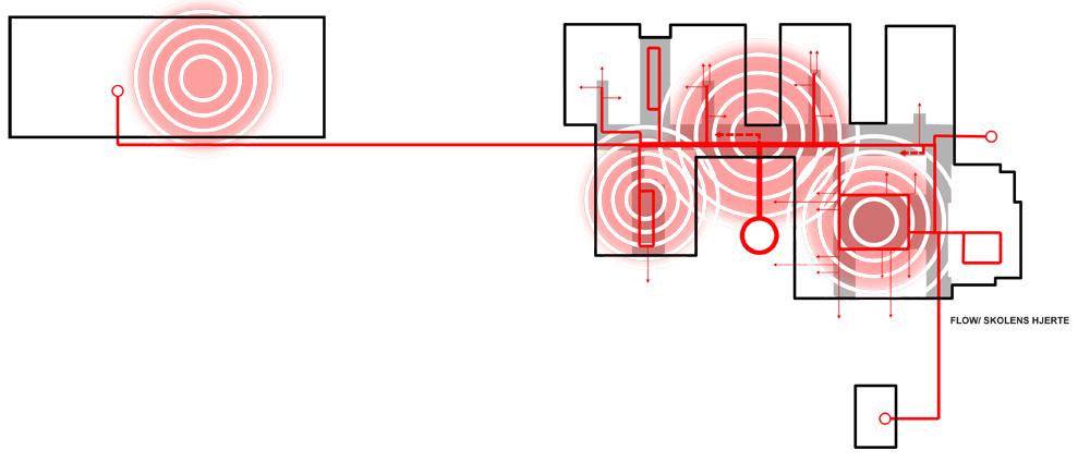 Flowdiagram