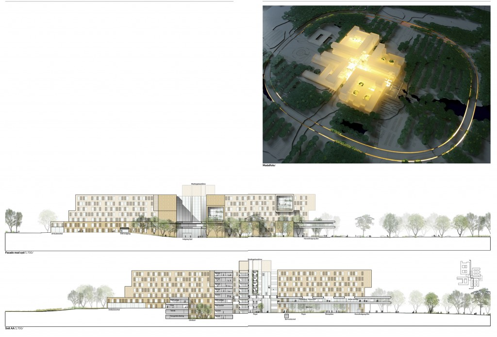 13_facader og arkitekturprincip
