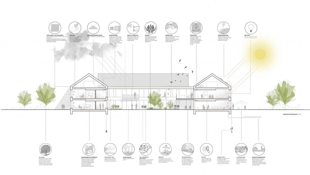 Bæredygtighedstrategi_fra konkurrencen