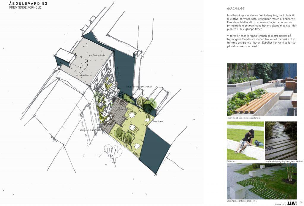 Ny facade og haveanlæg mod gården