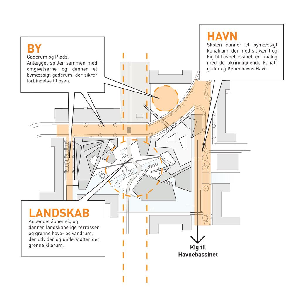 Diagram_skolen ud i byen