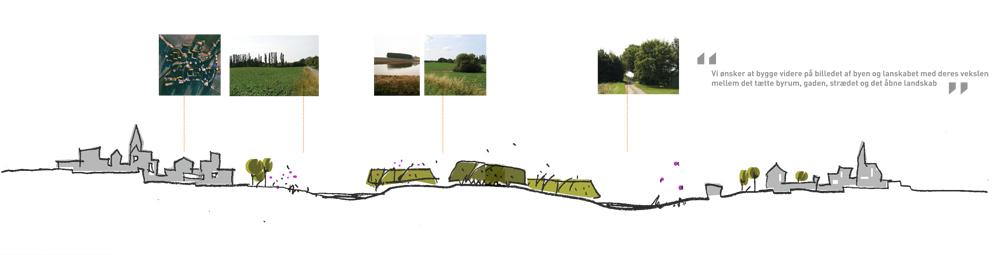 by og landskabsstrategi