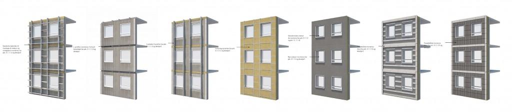 Princip for facadeopbygning