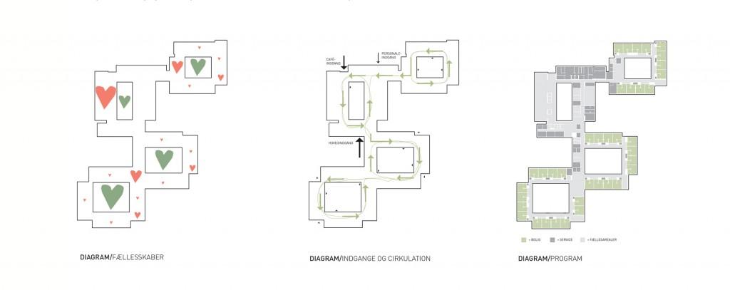 Diagramfortælling_fra konkurrencen