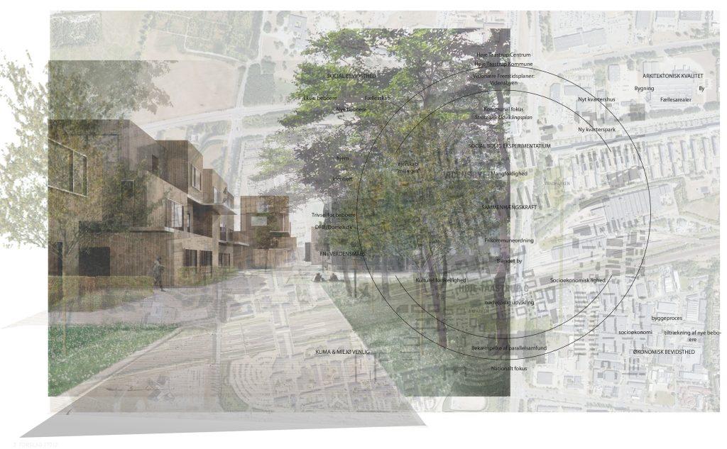 Gadehavegård som et del af sine omgivelser