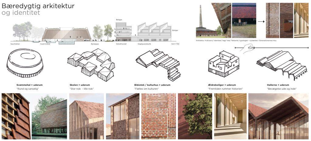 Bæredygtig arkitektur strategi for de nye bygningers form og materialer